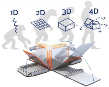 Картинки по запросу 4d-печать